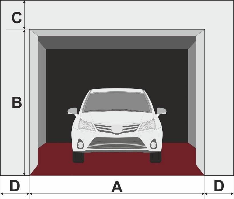 Размери за гаражна врата